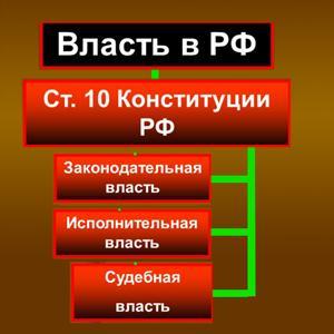 Органы власти Ишеевки